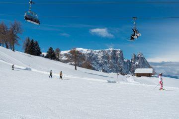 Lista wyciągów narciarskich i tras w Szczyrku